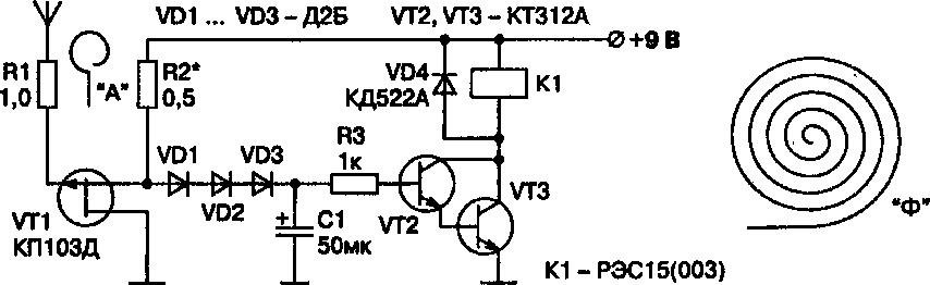 детектора скрытой проводки